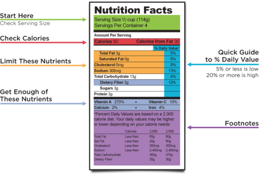 nutrition-facts-label-current